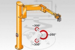 zarrinmehr-column-mounted-slewing-jib-crane-250-degrees-with-articulating-jib-arm-300-degrees-min